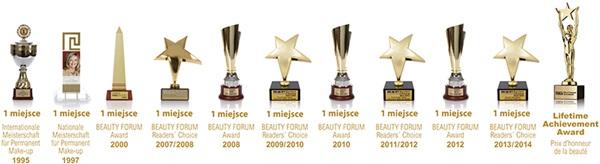 Nagrody jakie zdobyło urządzenie Long Time Liner
